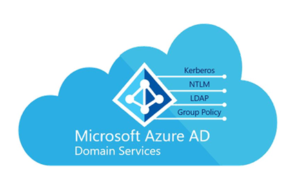 Deep Dive into Azure AD Domain Services  – Part 1