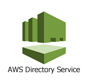 AWS Managed Microsoft AD Deep Dive  Part 3 – Active Directory Configuration
